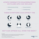 <i>Understand AD</i> – Let's Talk about Atopic Dermatitis!